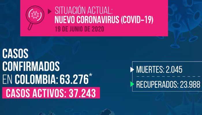 Mientras personas salían sin cuidados el día Sin Iva, Colombia registró tasa más alta de muertes por Covid-19