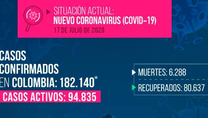Colombia quinto país muertes y contagios