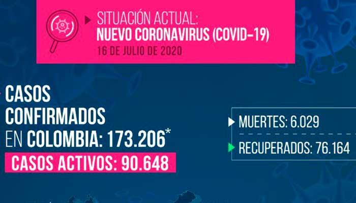 Coronavirus desbordado en Colombia
