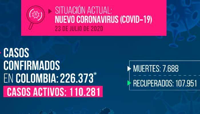 coronavirus 4 nuevos casos Montenegro Armenia
