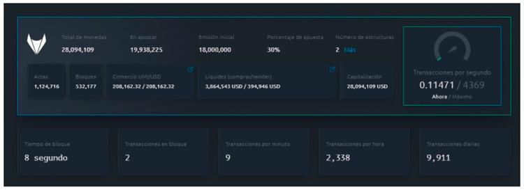 Blockchain Transferencias instantáneas